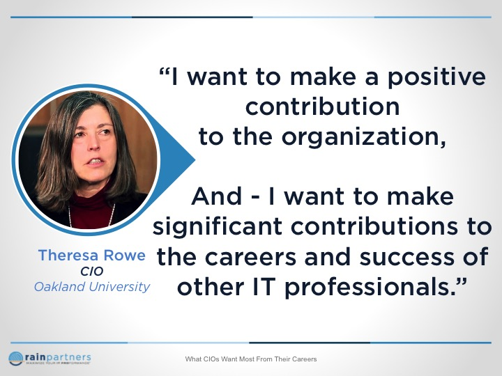 What CIOs Want